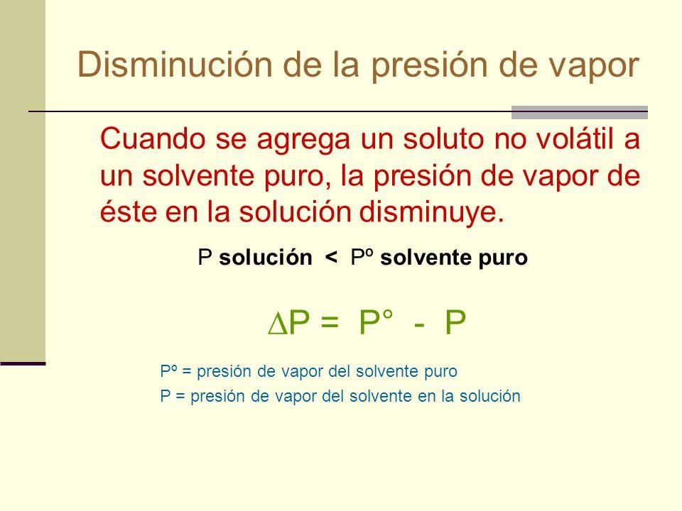 Disminución de la presión de vapor Cuando se agrega un soluto no volátil a un solvente puro, la presión de vapor de éste en la solución disminuye. P s