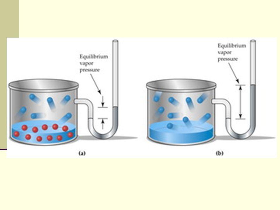 La presión de vapor ejercida por un líquido es proporcional a su fracción molar en la solución.