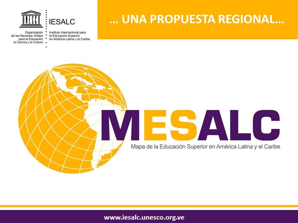 … UNA PROPUESTA REGIONAL… www.iesalc.unesco.org.ve
