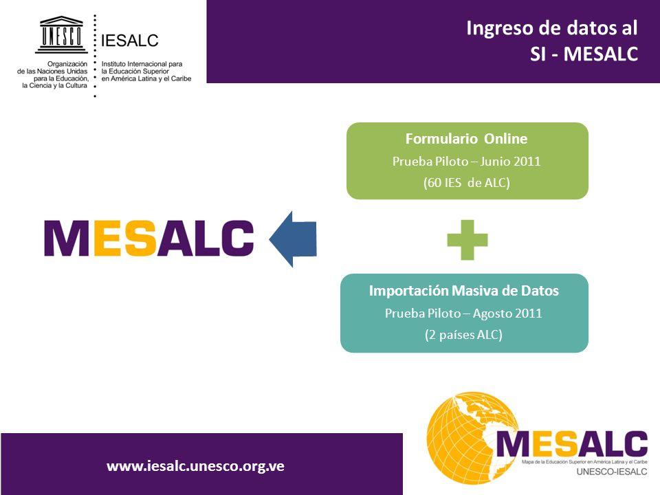 Ingreso de datos al SI - MESALC Formulario Online Prueba Piloto – Junio 2011 (60 IES de ALC) Importación Masiva de Datos Prueba Piloto – Agosto 2011 (2 países ALC) www.iesalc.unesco.org.ve