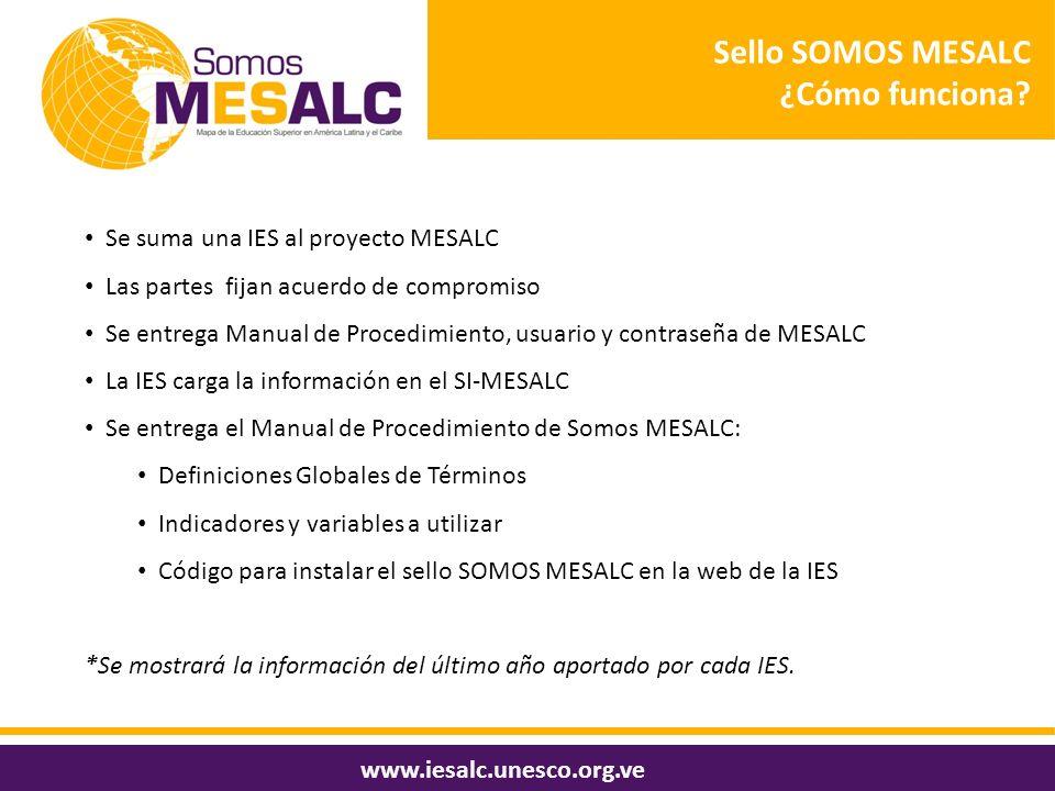Sello SOMOS MESALC ¿Cómo funciona? www.iesalc.unesco.org.ve Se suma una IES al proyecto MESALC Las partes fijan acuerdo de compromiso Se entrega Manua