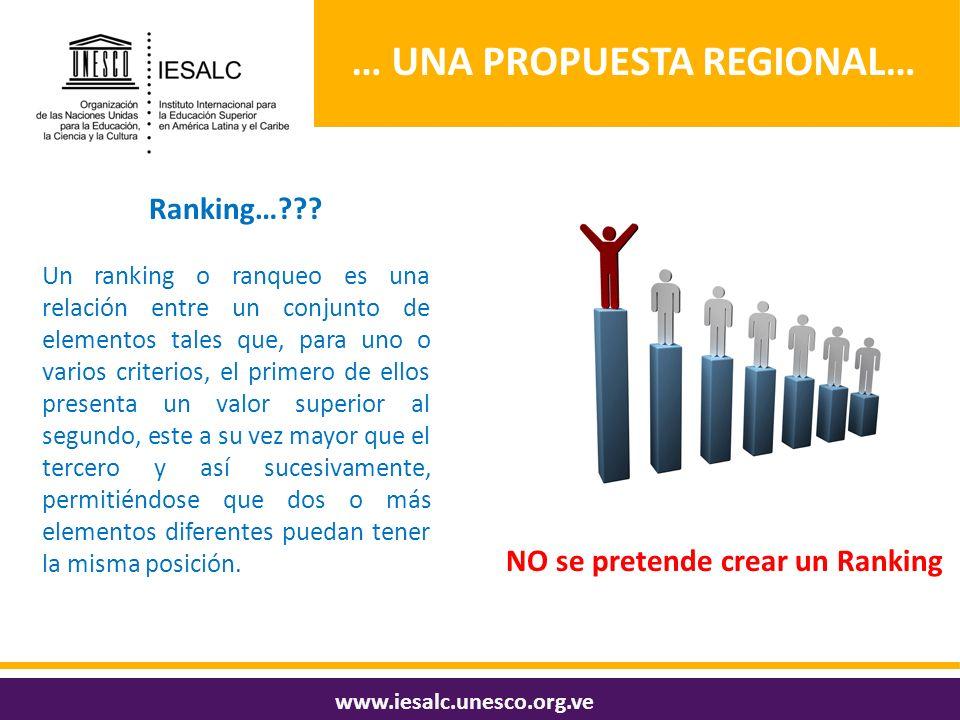… UNA PROPUESTA REGIONAL… www.iesalc.unesco.org.ve Ranking…??? Un ranking o ranqueo es una relación entre un conjunto de elementos tales que, para uno