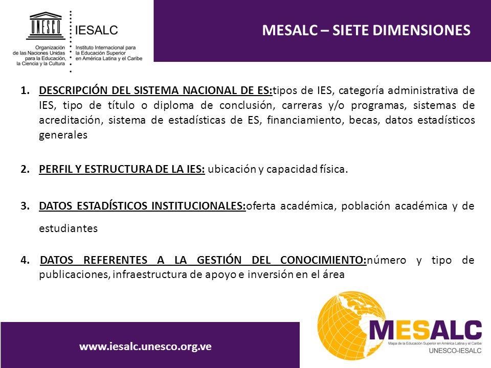 MESALC – SIETE DIMENSIONES 1.DESCRIPCIÓN DEL SISTEMA NACIONAL DE ES:tipos de IES, categoría administrativa de IES, tipo de título o diploma de conclus