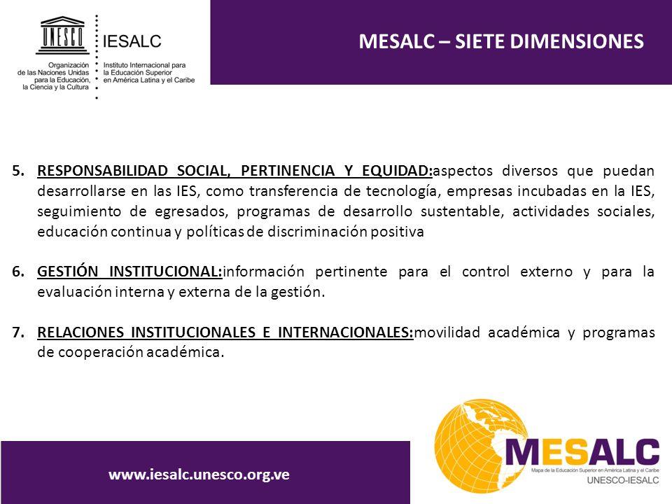 MESALC – SIETE DIMENSIONES 5.RESPONSABILIDAD SOCIAL, PERTINENCIA Y EQUIDAD:aspectos diversos que puedan desarrollarse en las IES, como transferencia de tecnología, empresas incubadas en la IES, seguimiento de egresados, programas de desarrollo sustentable, actividades sociales, educación continua y políticas de discriminación positiva 6.GESTIÓN INSTITUCIONAL:información pertinente para el control externo y para la evaluación interna y externa de la gestión.