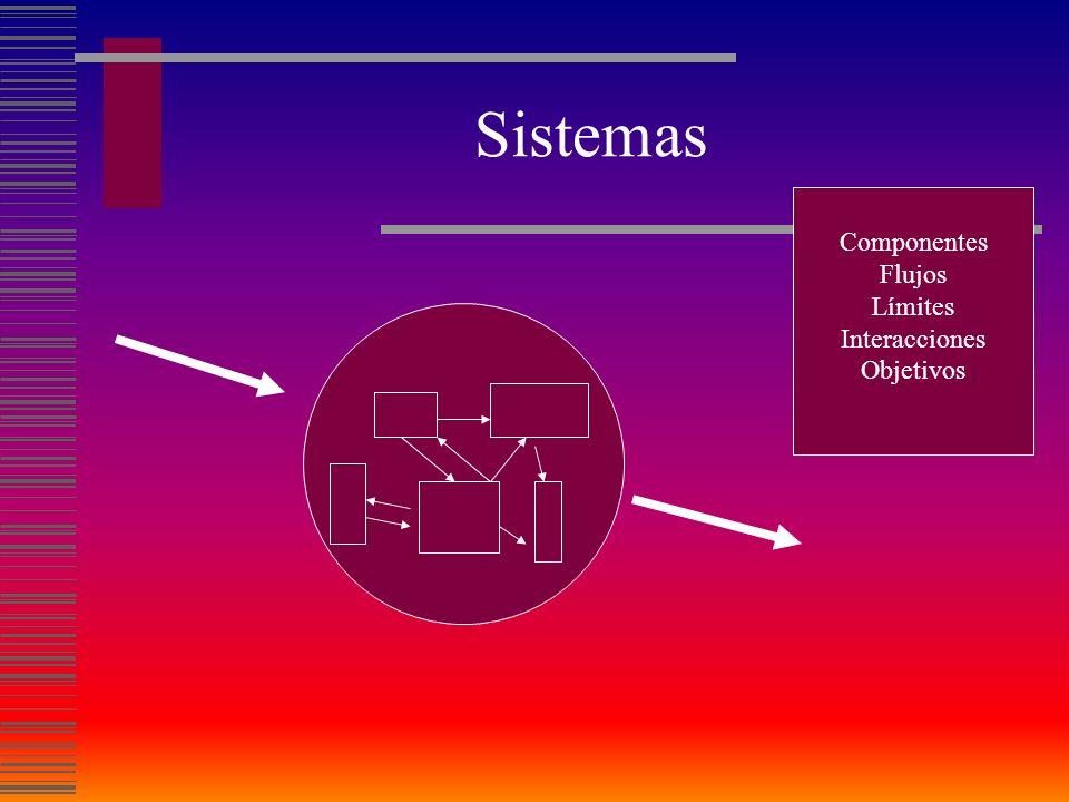 Rene Descartes, 1.637 Los principios del método Dividir las dificultades hasta alcanzar los elementos o naturalezas simples, que se aprenden por intuición Ascender por deducción de los elementos simples al conocimiento de lo complejo, y Examinar con todo cuidado la cadena deductiva para estar seguro de que no se ha omitido nada ni se ha cometido ningun error