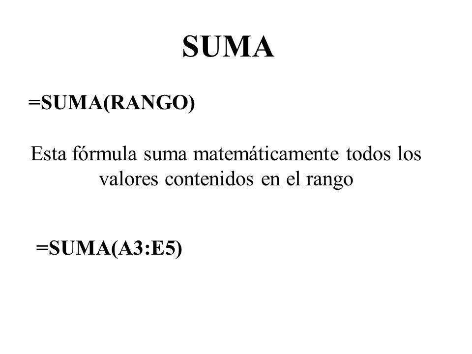 SUMA =SUMA(RANGO) Esta fórmula suma matemáticamente todos los valores contenidos en el rango =SUMA(A3:E5)
