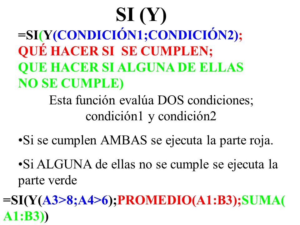SI (Y) =SI(Y(CONDICIÓN1;CONDICIÓN2); QUÉ HACER SI SE CUMPLEN; QUE HACER SI ALGUNA DE ELLAS NO SE CUMPLE) Esta función evalúa DOS condiciones; condició
