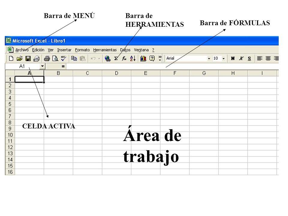 Barra de MENÚBarra de HERRAMIENTAS Barra de FÓRMULAS CELDA ACTIVA Área de trabajo
