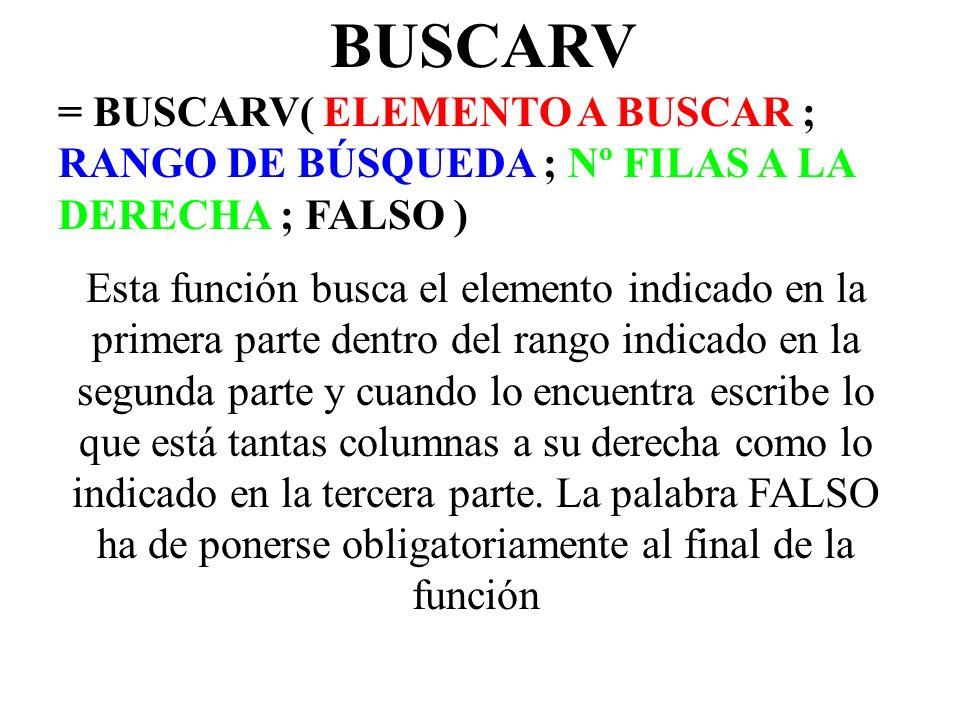 BUSCARV = BUSCARV( ELEMENTO A BUSCAR ; RANGO DE BÚSQUEDA ; Nº FILAS A LA DERECHA ; FALSO ) Esta función busca el elemento indicado en la primera parte