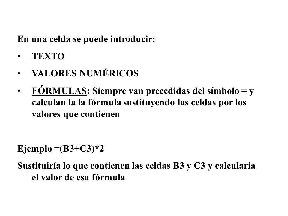 En una celda se puede introducir: TEXTO VALORES NUMÉRICOS FÓRMULAS: Siempre van precedidas del símbolo = y calculan la la fórmula sustituyendo las cel