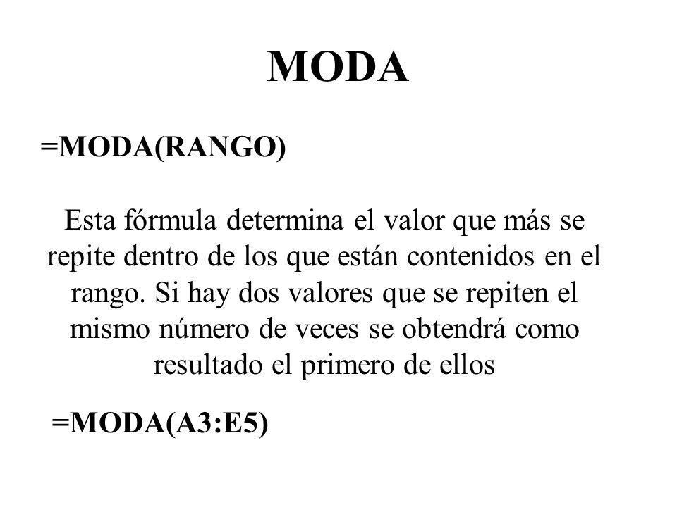 MODA =MODA(RANGO) Esta fórmula determina el valor que más se repite dentro de los que están contenidos en el rango. Si hay dos valores que se repiten