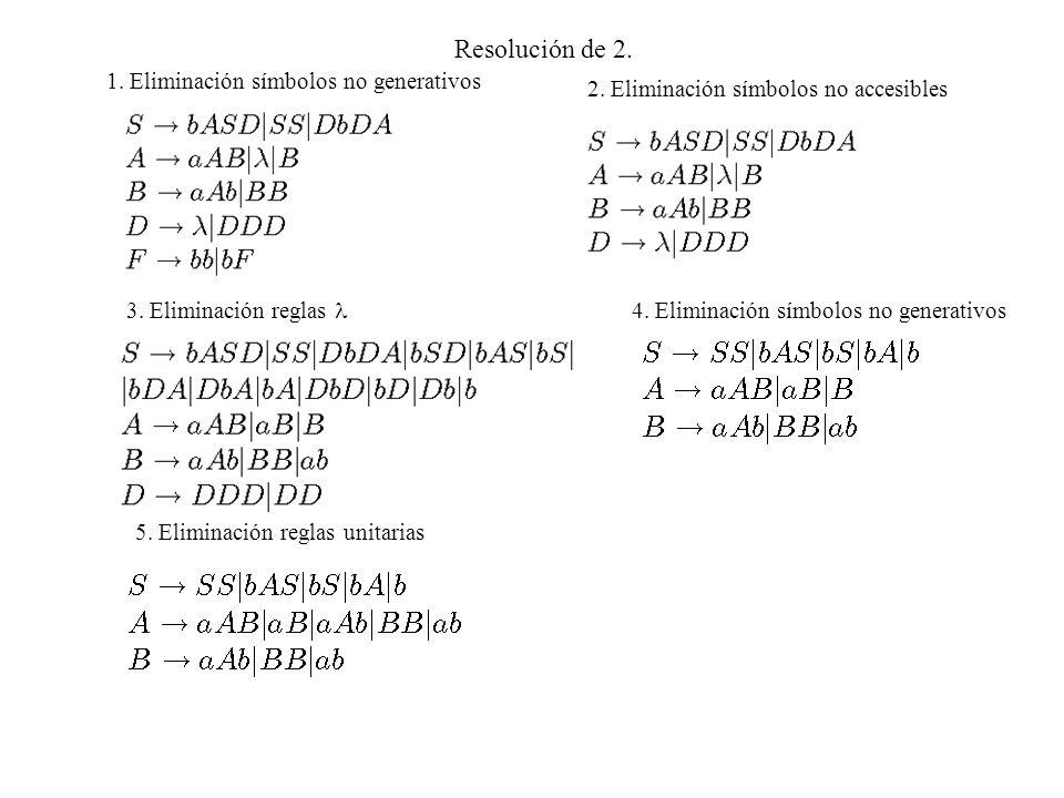 1. Eliminación símbolos no generativos 2. Eliminación símbolos no accesibles 3. Eliminación reglas 4. Eliminación símbolos no generativos 5. Eliminaci