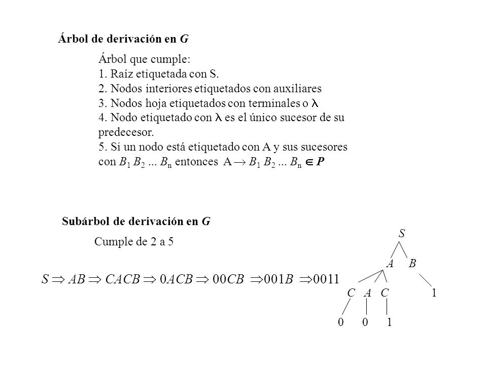 Árbol que cumple: 1. Raíz etiquetada con S. 2. Nodos interiores etiquetados con auxiliares 3. Nodos hoja etiquetados con terminales o 4. Nodo etiqueta