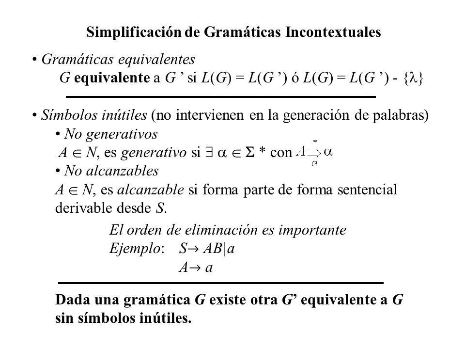 Simplificación de Gramáticas Incontextuales Gramáticas equivalentes G equivalente a G si L(G) = L(G ) ó L(G) = L(G ) - { } Símbolos inútiles (no inter