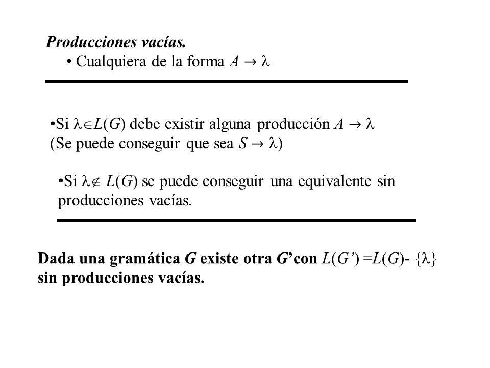 Producciones vacías. Cualquiera de la forma A Si L(G) debe existir alguna producción A (Se puede conseguir que sea S ) Dada una gramática G existe otr