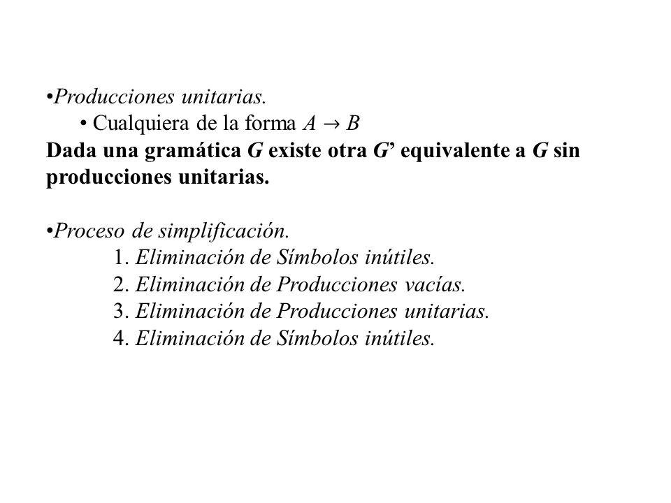 Producciones unitarias. Cualquiera de la forma A B Dada una gramática G existe otra G equivalente a G sin producciones unitarias. Proceso de simplific