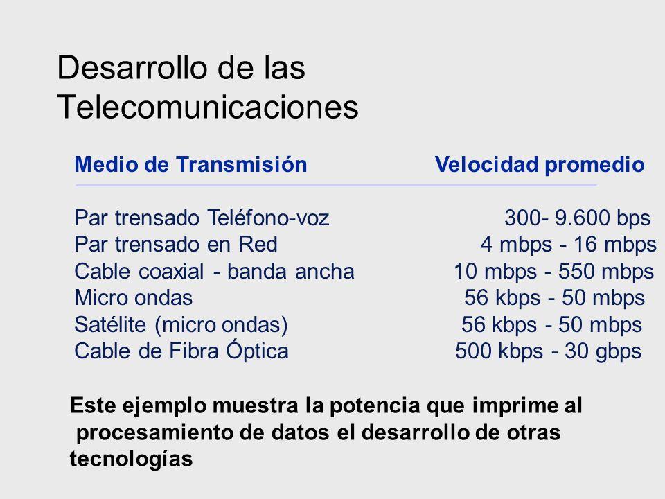 Desarrollo de las Telecomunicaciones Medio de Transmisión Velocidad promedio Par trensado Teléfono-voz 300- 9.600 bps Par trensado en Red 4 mbps - 16