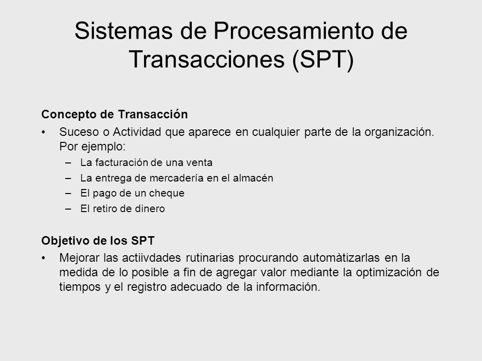 Sistemas de Procesamiento de Transacciones (SPT) Concepto de Transacción Suceso o Actividad que aparece en cualquier parte de la organización. Por eje