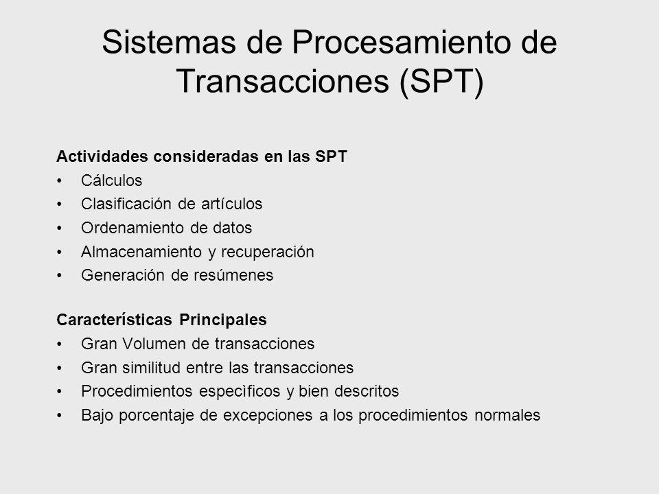Sistemas de Procesamiento de Transacciones (SPT) Actividades consideradas en las SPT Cálculos Clasificación de artículos Ordenamiento de datos Almacen