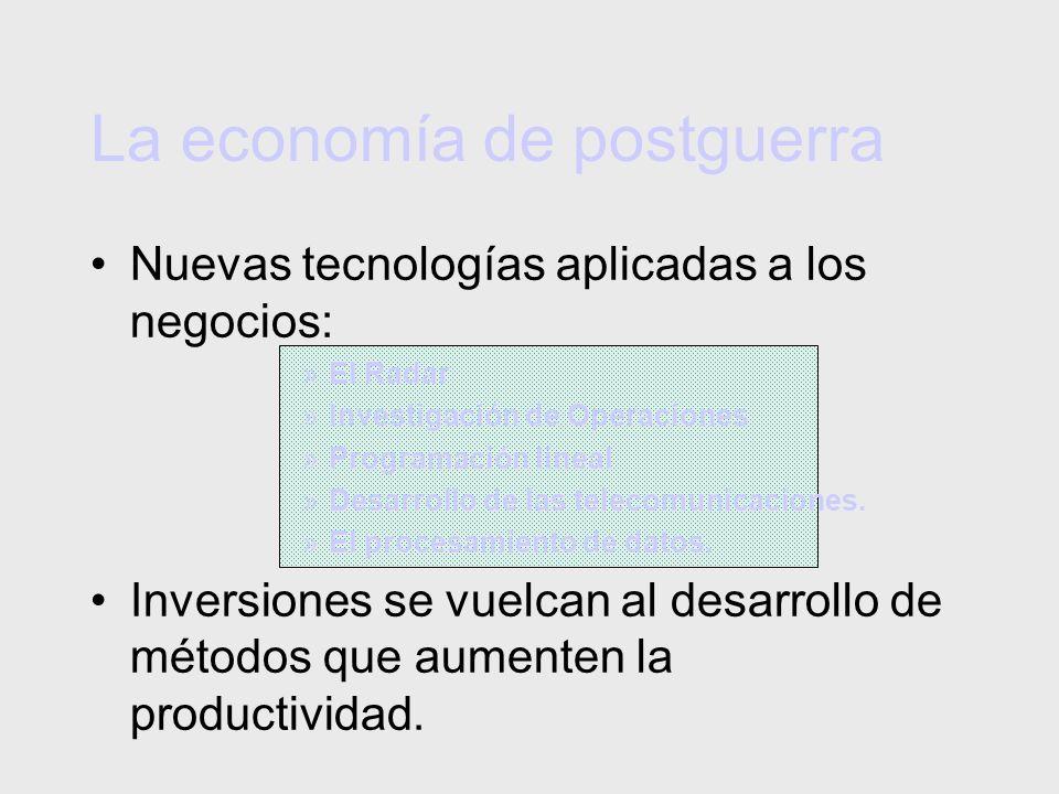 La economía de postguerra Nuevas tecnologías aplicadas a los negocios: »El Radar »Investigación de Operaciones »Programación lineal »Desarrollo de las