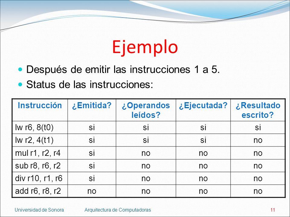 Universidad de SonoraArquitectura de Computadoras11 Ejemplo Después de emitir las instrucciones 1 a 5. Status de las instrucciones: Instrucción¿Emitid