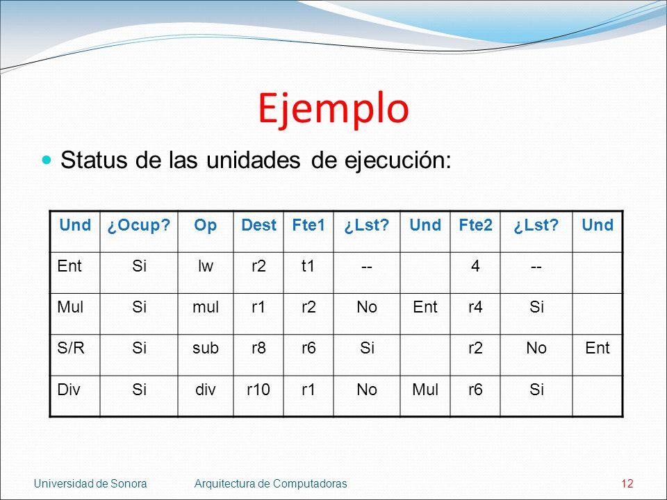 Universidad de SonoraArquitectura de Computadoras12 Ejemplo Status de las unidades de ejecución: Und¿Ocup?OpDestFte1¿Lst?UndFte2¿Lst?Und EntSilwr2t1--
