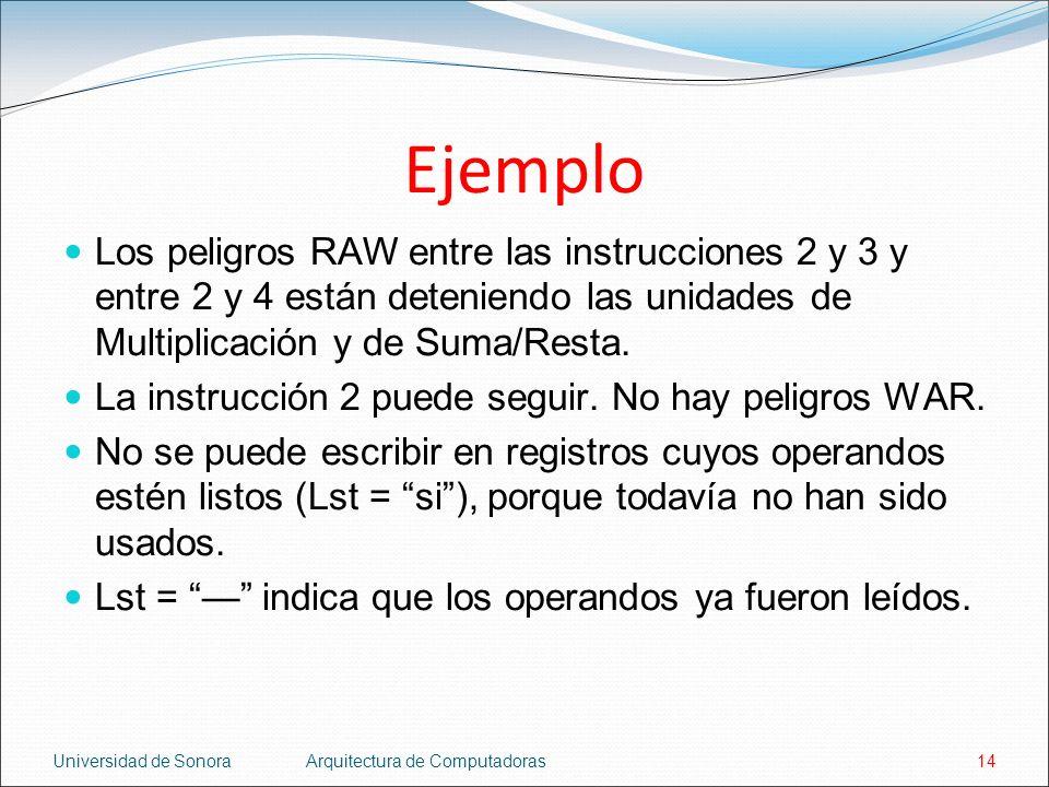 Universidad de SonoraArquitectura de Computadoras14 Ejemplo Los peligros RAW entre las instrucciones 2 y 3 y entre 2 y 4 están deteniendo las unidades
