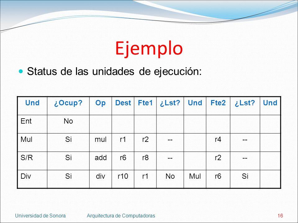 Universidad de SonoraArquitectura de Computadoras16 Ejemplo Status de las unidades de ejecución: Und¿Ocup?OpDestFte1¿Lst?UndFte2¿Lst?Und EntNo MulSimu