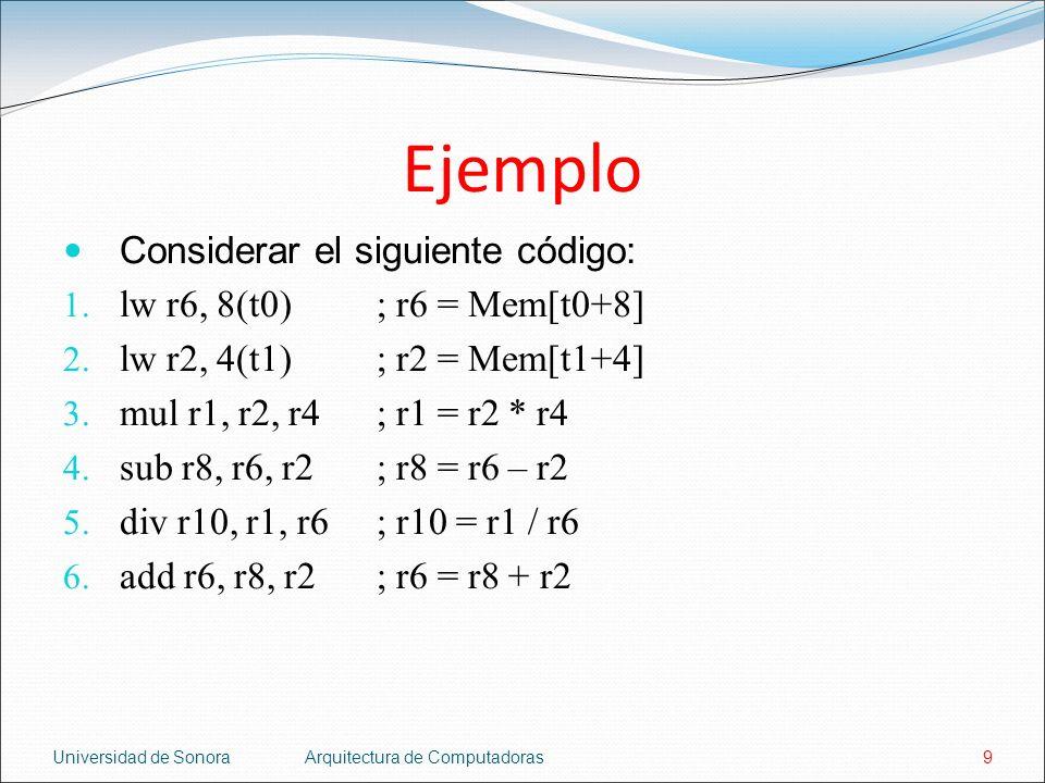 Universidad de SonoraArquitectura de Computadoras9 Ejemplo Considerar el siguiente código: 1. lw r6, 8(t0); r6 = Mem[t0+8] 2. lw r2, 4(t1); r2 = Mem[t