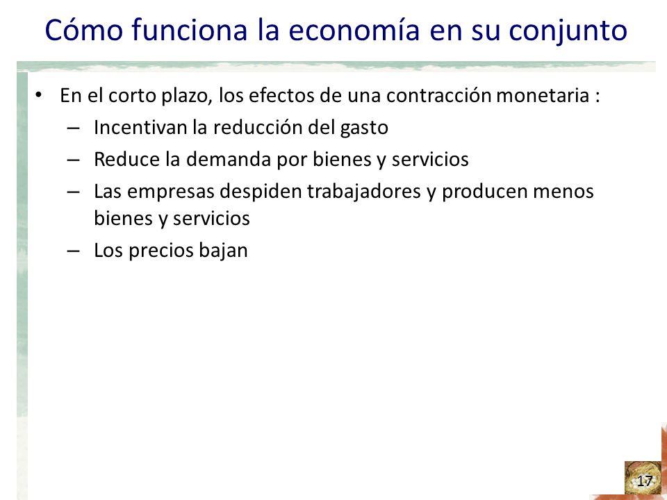 Cómo funciona la economía en su conjunto 17 En el corto plazo, los efectos de una contracción monetaria : – Incentivan la reducción del gasto – Reduce la demanda por bienes y servicios – Las empresas despiden trabajadores y producen menos bienes y servicios – Los precios bajan