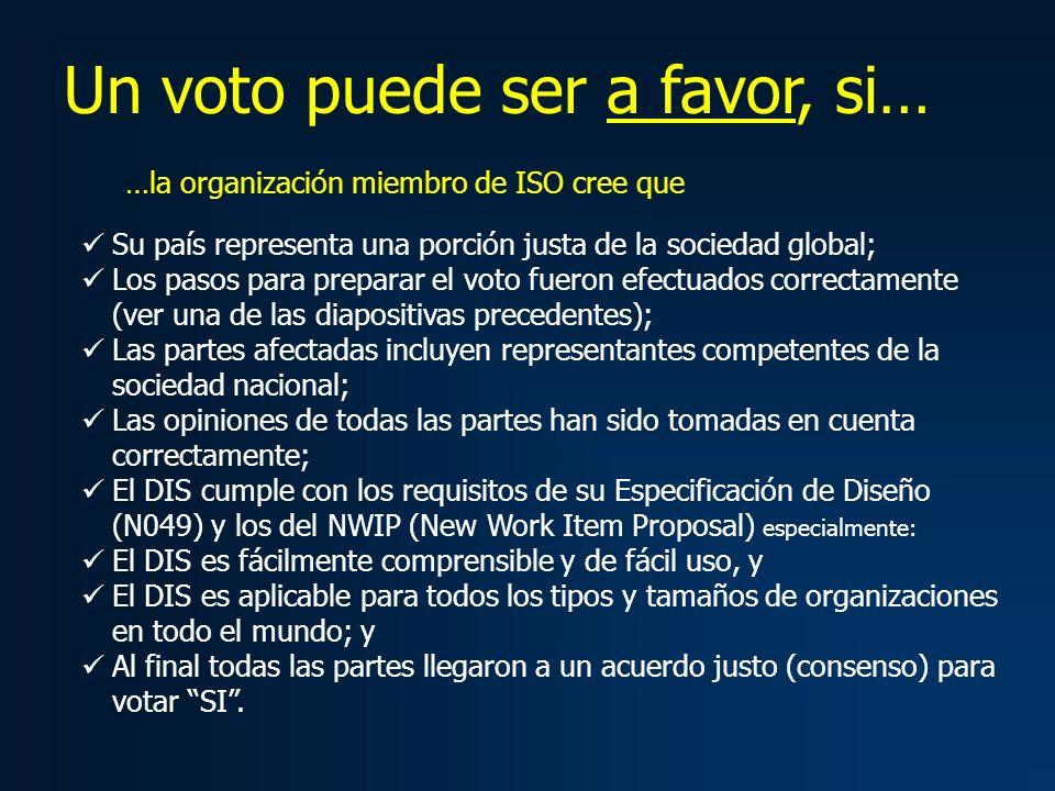Un voto puede ser a favor, si… …la organización miembro de ISO cree que Su país representa una porción justa de la sociedad global; Los pasos para pre