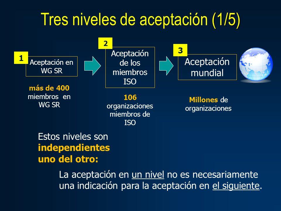 (1/5) Tres niveles de aceptación (1/5) Aceptación mundial Aceptación de los miembros ISO Aceptación en WG SR Estos niveles son independientes uno del