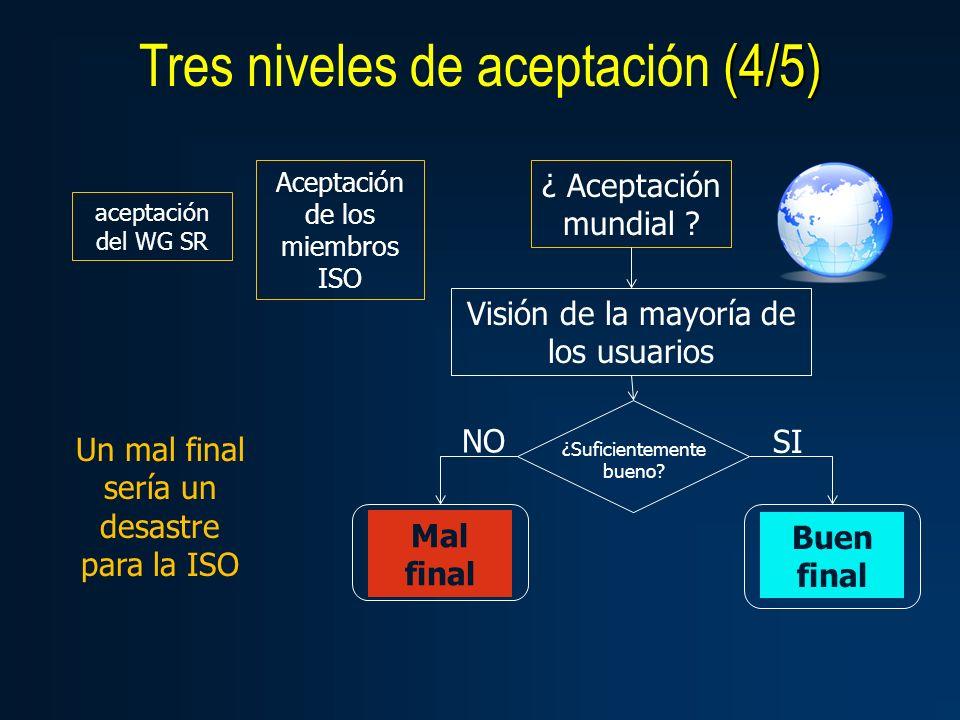 (4/5) Tres niveles de aceptación (4/5) ¿ Aceptación mundial ? Aceptación de los miembros ISO aceptación del WG SR Visión de la mayoría de los usuarios