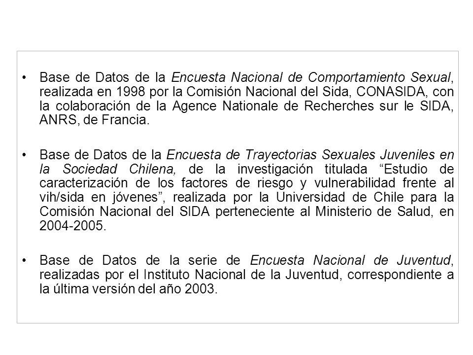 Base de Datos de la Encuesta Nacional de Comportamiento Sexual, realizada en 1998 por la Comisión Nacional del Sida, CONASIDA, con la colaboración de la Agence Nationale de Recherches sur le SIDA, ANRS, de Francia.