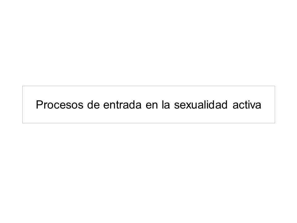 Procesos de entrada en la sexualidad activa