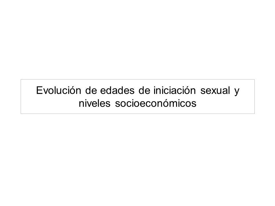 Evolución de edades de iniciación sexual y niveles socioeconómicos
