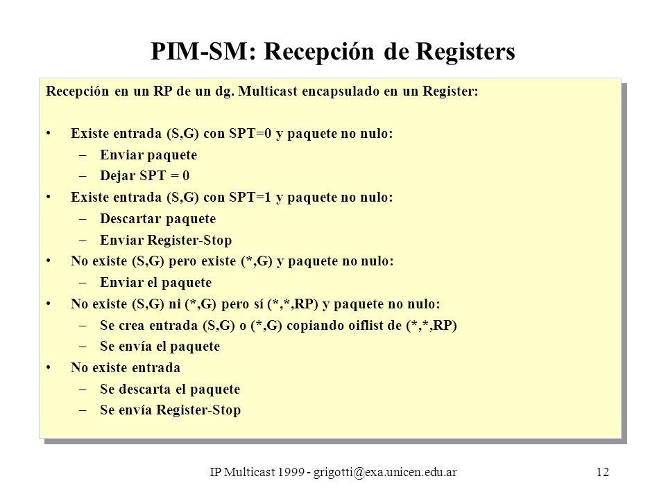 IP Multicast 1999 - grigotti@exa.unicen.edu.ar12 PIM-SM: Recepción de Registers Recepción en un RP de un dg.