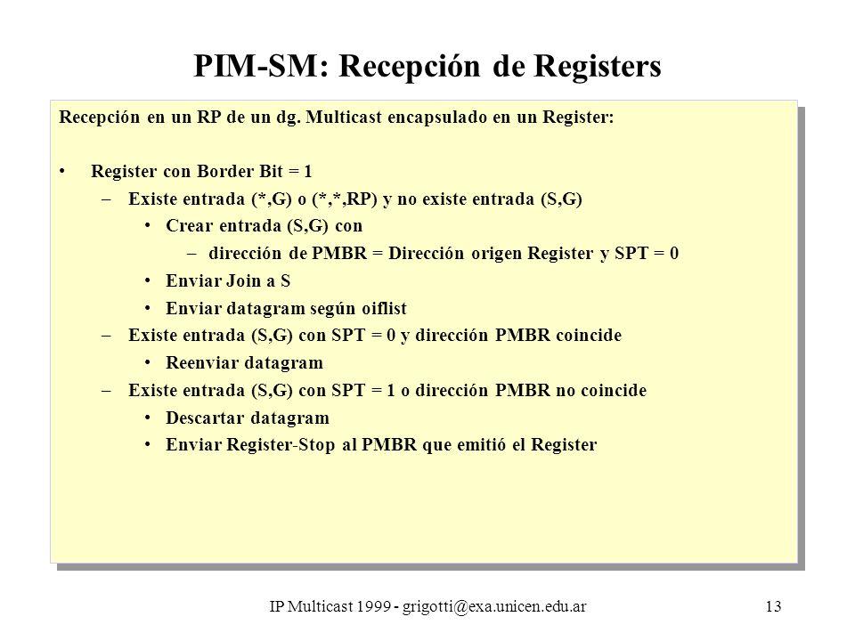 IP Multicast 1999 - grigotti@exa.unicen.edu.ar13 PIM-SM: Recepción de Registers Recepción en un RP de un dg.