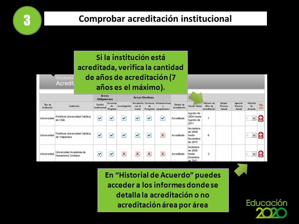 Comprobar acreditación institucional 3 Si la institución está acreditada, verifica la cantidad de años de acreditación (7 años es el máximo).