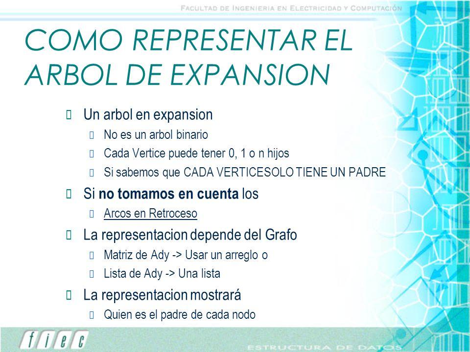 COMO REPRESENTAR EL ARBOL DE EXPANSION Un arbol en expansion No es un arbol binario Cada Vertice puede tener 0, 1 o n hijos Si sabemos que CADA VERTIC