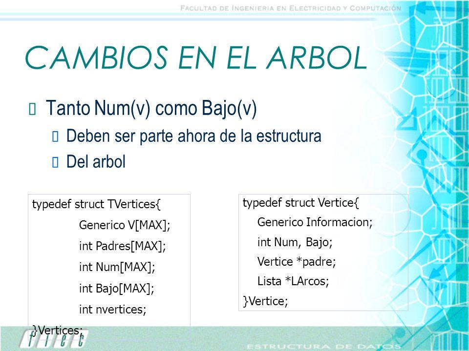 CAMBIOS EN EL ARBOL Tanto Num(v) como Bajo(v) Deben ser parte ahora de la estructura Del arbol typedef struct TVertices{ Generico V[MAX]; int Padres[M