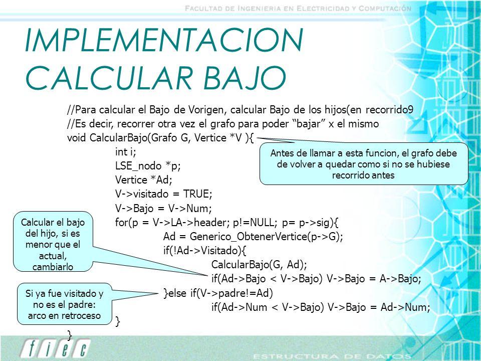 IMPLEMENTACION CALCULAR BAJO //Para calcular el Bajo de Vorigen, calcular Bajo de los hijos(en recorrido9 //Es decir, recorrer otra vez el grafo para