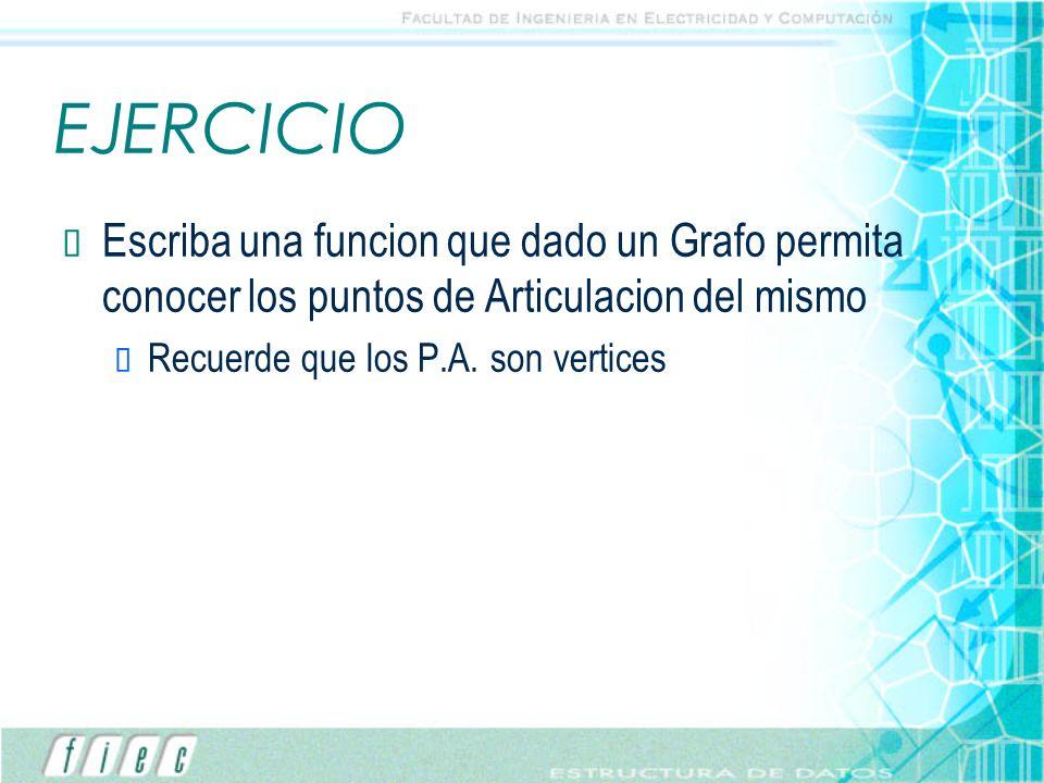 EJERCICIO Escriba una funcion que dado un Grafo permita conocer los puntos de Articulacion del mismo Recuerde que los P.A. son vertices