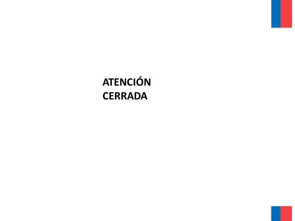 ATENCIÓN CERRADA
