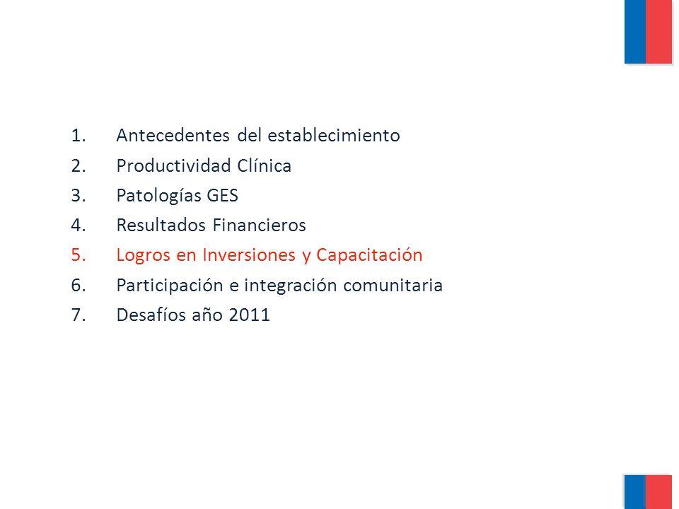 1.Antecedentes del establecimiento 2.Productividad Clínica 3.Patologías GES 4.Resultados Financieros 5.Logros en Inversiones y Capacitación 6.Participación e integración comunitaria 7.Desafíos año 2011