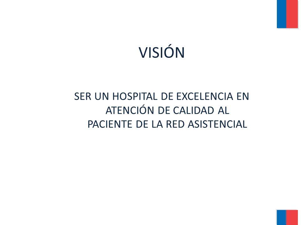 VISIÓN SER UN HOSPITAL DE EXCELENCIA EN ATENCIÓN DE CALIDAD AL PACIENTE DE LA RED ASISTENCIAL