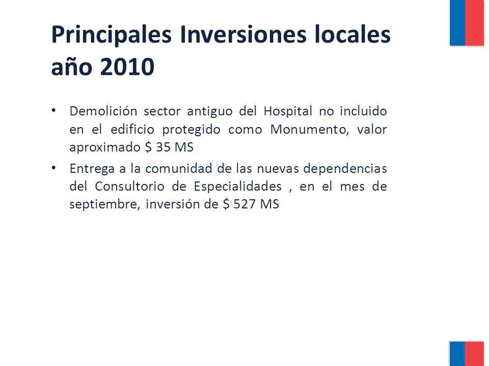 Principales Inversiones locales año 2010 Demolición sector antiguo del Hospital no incluido en el edificio protegido como Monumento, valor aproximado $ 35 MS Entrega a la comunidad de las nuevas dependencias del Consultorio de Especialidades, en el mes de septiembre, inversión de $ 527 MS