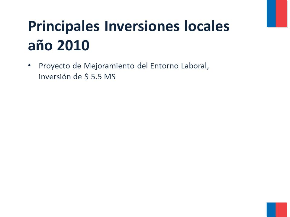 Principales Inversiones locales año 2010 Proyecto de Mejoramiento del Entorno Laboral, inversión de $ 5.5 MS