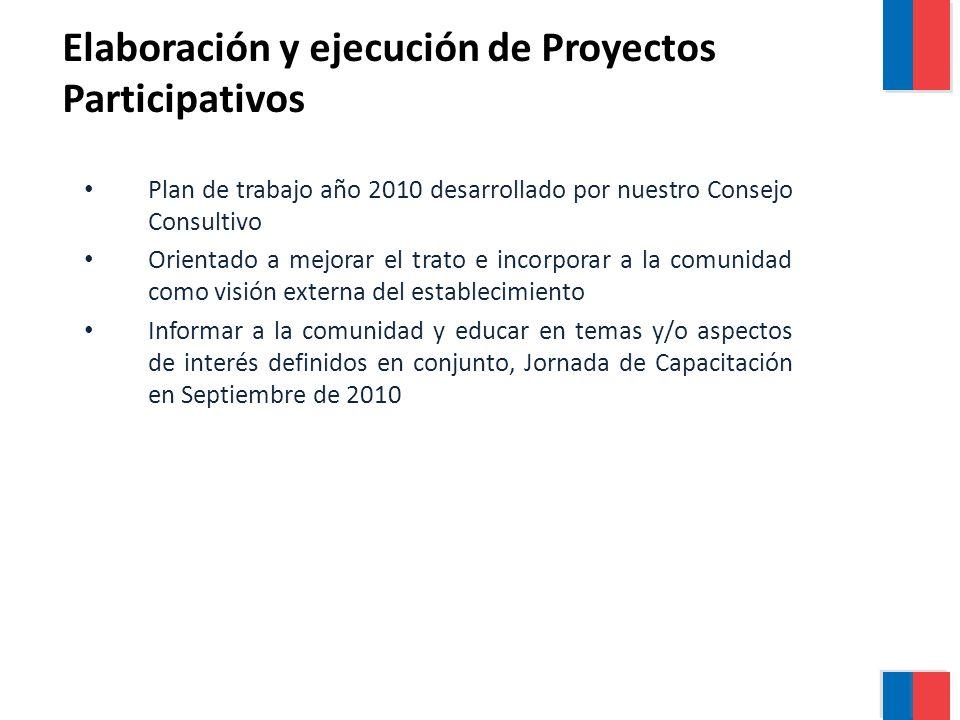 Plan de trabajo año 2010 desarrollado por nuestro Consejo Consultivo Orientado a mejorar el trato e incorporar a la comunidad como visión externa del establecimiento Informar a la comunidad y educar en temas y/o aspectos de interés definidos en conjunto, Jornada de Capacitación en Septiembre de 2010 Elaboración y ejecución de Proyectos Participativos