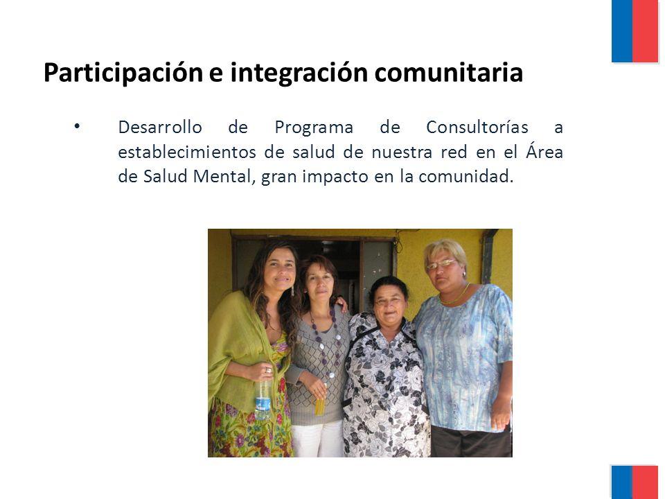 Desarrollo de Programa de Consultorías a establecimientos de salud de nuestra red en el Área de Salud Mental, gran impacto en la comunidad.